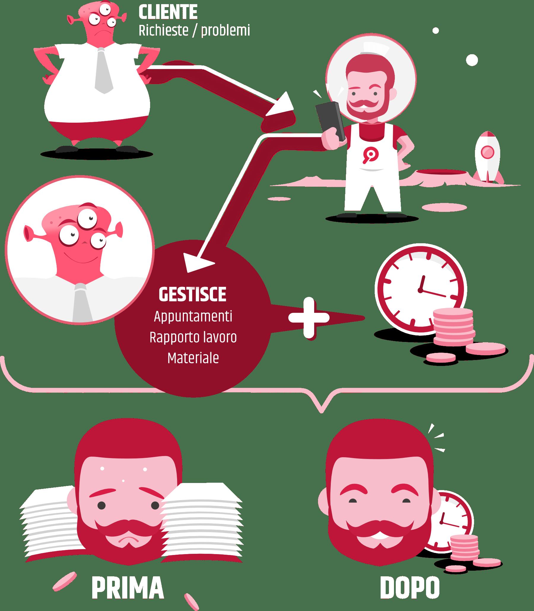 quik infografica